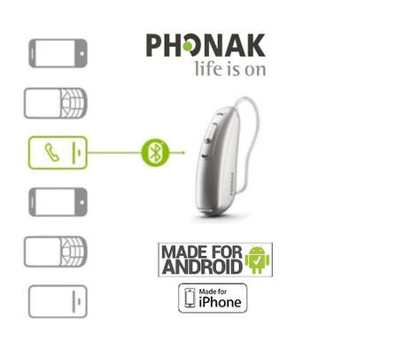 phonak_audeo_b_direct_hearing_diagram